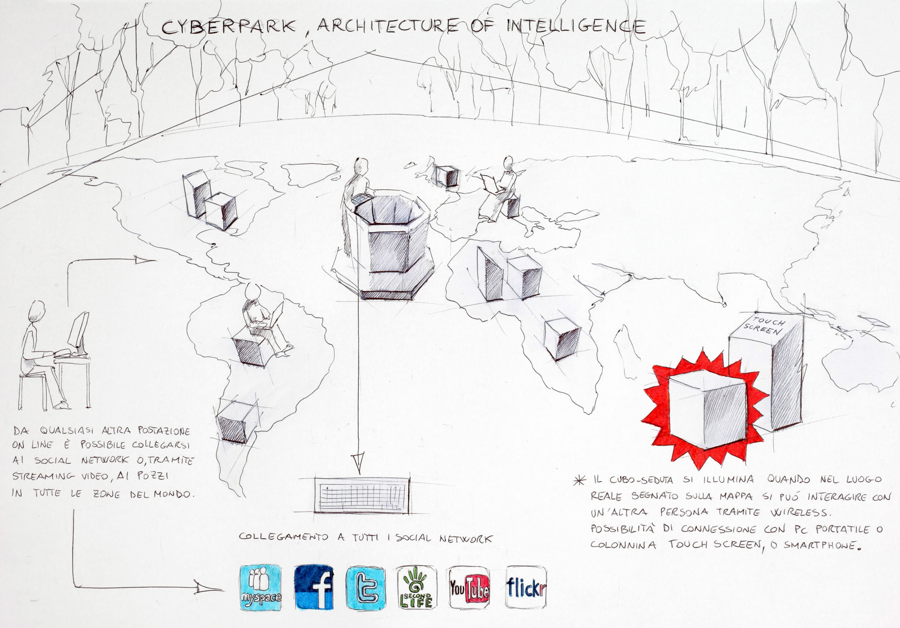 Cyber Park Architecture of Intelligence (Project 2008)